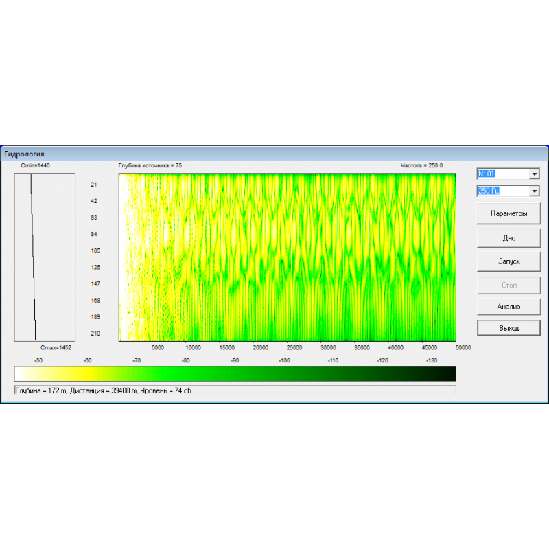 Real-time calculation of hydrology 91