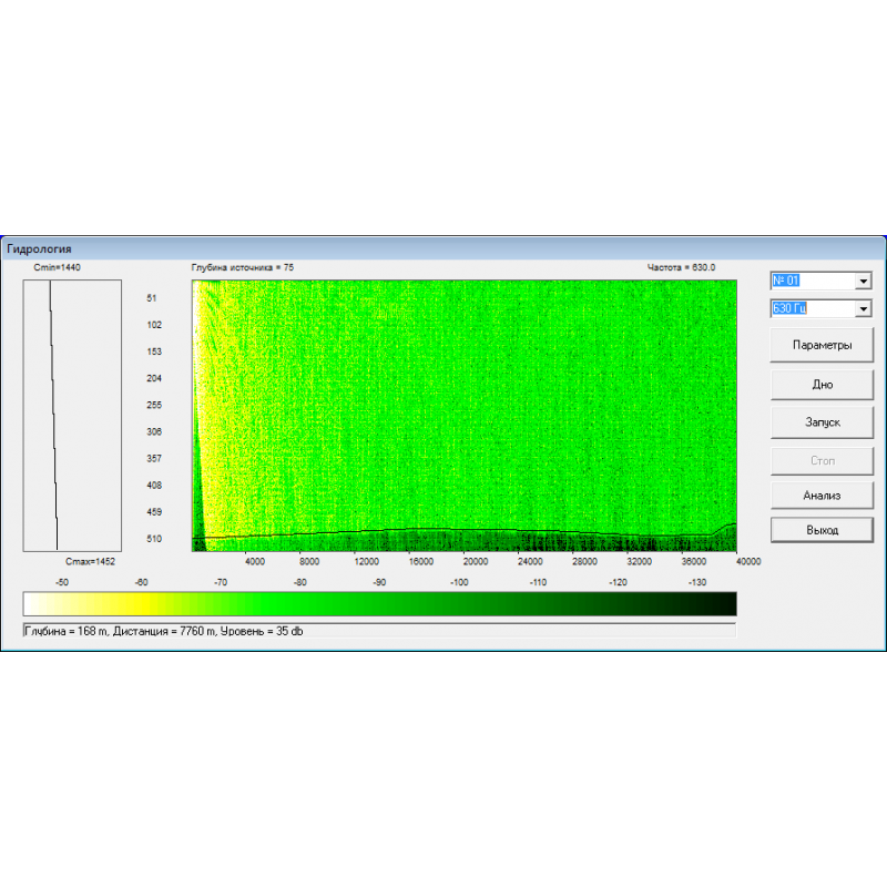 Real-time calculation of hydrology 93