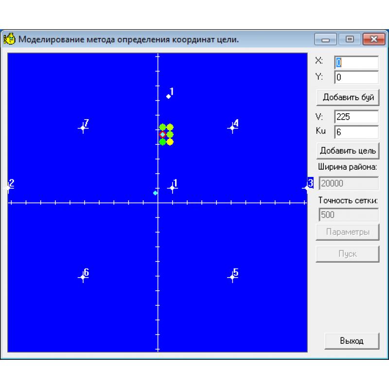 Adaptive detection method